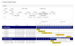 Project Monitoring Using Angular Gantt Chart Free Source
