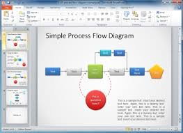 Free Flow Chart Template Word Enchanting How To Make A Flowchart In PowerPoint