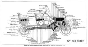 tudor 1925 ford model t wiring diagram wiring library discover ideas about henry ford