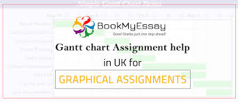 Completed Assignments Chart Gantt Chart Assignment Help For Graphical Assignments A