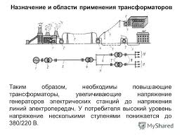 Презентация на тему ЭЛЕКТРОТЕХНИКА И ЭЛЕКТРОНИКА Трансформаторы  7 Назначение