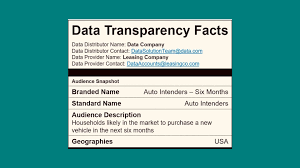 ad groups unveil a new data transparency label