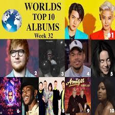 Global Album Chart World Music Awards Exos Sehun Chanyeol Shoot Straight