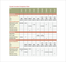 College Comparison Chart Template Comparison Chart Template 13 Free Sample Example Format