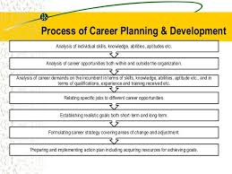sample career plan sample career goals mwb online co