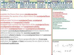 equations academic voary centripetal force centripetal acceleration circular motion tangential