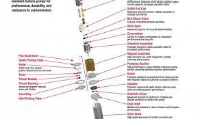 28 super 2006 mazda 6 radio wiring diagram victorysportstraining 2009 Mazda 6 Fuse Diagram 2006 mazda 6 radio wiring diagram beautiful mazda 3 2006 radio wiring diagrams mazda wiring diagrams
