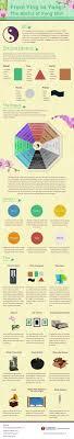 water feng shui element infographics. An Essay On The Application Of Feng Shui Water Element Infographics