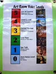 Minion Theme Classroom Noise Level Chart