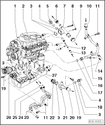 vw 1 9 tdi engine diagram volkswagen wiring diagram instructions drive unit > 1977 kw tdi pd engine cooling removing and installing parts of the system