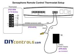 honeywell wiring diagram s plan plus images house thermostat wiring diagram further thermostat besides carrier