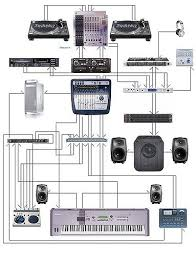 studio diagram schematic all about repair and wiring collections studio diagram schematic studio mixer diagram schematic home studio wiring diagram studio wiring diagram studio