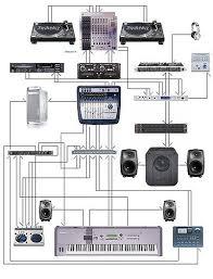 recording studio wiring diagram recording image studio equipment diagram all about repair and wiring collections on recording studio wiring diagram