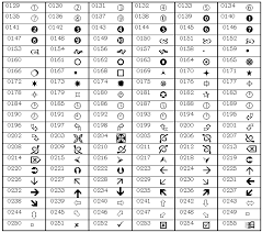 Wingdings Extended Characters