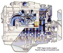 toyota 5m ge engines supra engine