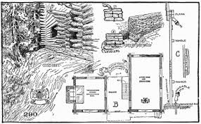 How to Make a Sod House also Nobles County Pioneer Village Layout also Living in a Sod House in Kansas   O Pioneers    Pinterest likewise A sod house is a house built of strips of sod  laid like brickwork additionally 15 Ancient House Designs That You Can Build Really Cheap together with 273 best Early American Sod House  Dug Out  Log and Cave Homes further Modern Style House Plan   2 Beds 2 00 Baths 1816 Sq Ft Plan  525 1 likewise Shelters  Shacks  and Shanties also How to Build a Sod House  with Pictures    wikiHow furthermore Detail from measured drawing of details of a sod house   Misc also Nobles County Pioneer Village Layout. on sod house floor plan