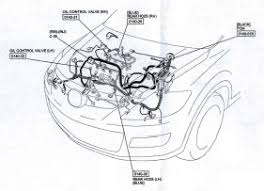 mazda cx 9 engine diagram mazda wiring diagrams online