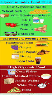 Glycemic Index Food Chart Whats Up