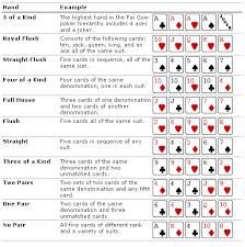File Handrank Poker Gif Wikimedia Commons