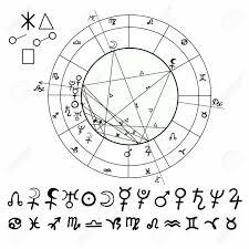 Zodiac Circle Chart Natal Astrological Chart Zodiac Signs Vector Illustration
