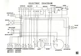 taotao 49cc wiring diagram wiring diagram libraries 2012 taotao 49cc scooter wiring diagram wiring librarygy6 50cc chinese scooter wiring diagram detailed schematics diagram