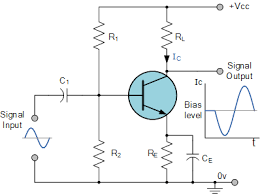 transistor amplifier circuit diagram the wiring diagram class a amplifier is a class a transistor amplifier circuit diagram