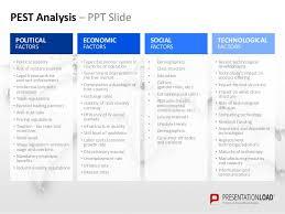 Pest Analysis Template Pest Analysis Powerpoint Template