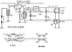 klx 110 wiring diagram klx wiring diagrams calling all electronic gurus