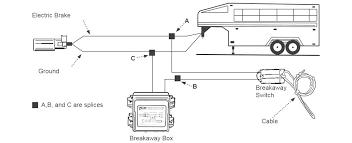 trailer breakaway kits stop the trailer Electric Trailer Breakaway Wiring Diagram Electric Trailer Brake Wiring Schematic