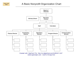 Image Result For Non Profit Organizational Chart