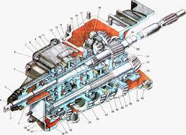 Курсовая работа Общее устройство коробки передач автомобиля  В передней части картера коробки передач крепится картер сцепления к задней задняя крышка Посадочные места картера коробки передач обработаны совместно