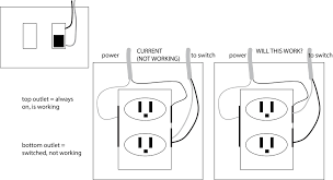 wiring diagram outlet to switch to light fresh how to wire a light outlet switch light wiring diagram wiring diagram outlet to switch to light fresh how to wire a light switch and outlet