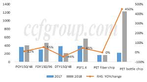 Ccfgroup 2018 Annual Report 2019 Outlook Report 2019