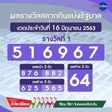 ผลรางวัลสลากกินแบ่งรัฐบาล งวดประจำวันที่ 16 มิถุนายน 2563 - สำนักข่าวไทย  อสมท