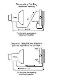 Heavy Duty Aluminum Transmission Cooler Powder Coated Finish