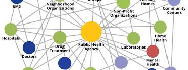 Public Health: Health Policy and Administration - Miami University