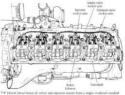 rocker arm assemblies diesel engine troubleshooting detroit series 60 valve rocker arm assemblies