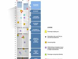What Is A Delta Chart Deltas New Airplane Seating Chart