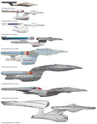 Enterprise Size Comparison Chart How Much Does The Enterprise Increase Vary In Size Between
