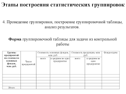 Помощь для решения задач по контрольной работе по статистике  Форма группировочной таблицы для задачи из контрольной работы Группы предприятий по стоимости основных фондов млн руб