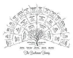 Family Tree Maker Fan Chart Custom Family Tree Totuldesprecaine