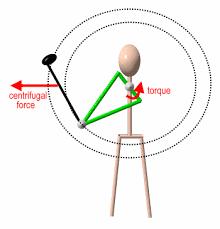 centrifugal force equation. applying physics to golf centrifugal force equation s