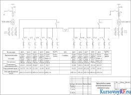 Курсовая разработка проекта системы электроснабжения литейного цеха Чертеж Однолинейная схема электроснабжения литейного цеха Заархивированная курсовая