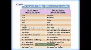 Reported Speech Chart Changing Direct Speech To Indirect Speech Part 2