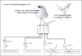 usb wire diagram fresh a v cable wiring diagram iphone 5 charging wiring diagram usb to stock related post