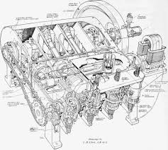 Thewrightbrothersenginesandtheirdesign img009 muscle car engine diagram at ww w freeautoresponder co