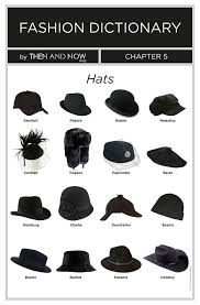 Types Of Hats Infographics Fashion Dictionary In 2019