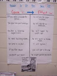 ideas for a cause and effect essay best 25 cause and effect examples ideas on pinterest cause and