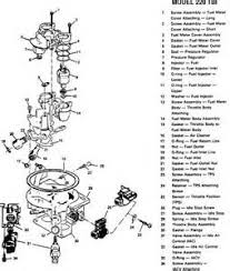 similiar chevy 350 throttle body diagram keywords truck wiring diagram on 93 chevy truck throttle body wiring diagram