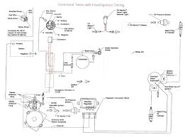 kohler courage 25 hp courage v twin engine 6 kohler command 25 hp kohler courage 25 engine ignition wiring diagram starter hp courage engine diagram at kohler courage 25 kohler courage 25 engine electrical diagram